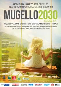 Mugello2030 ok